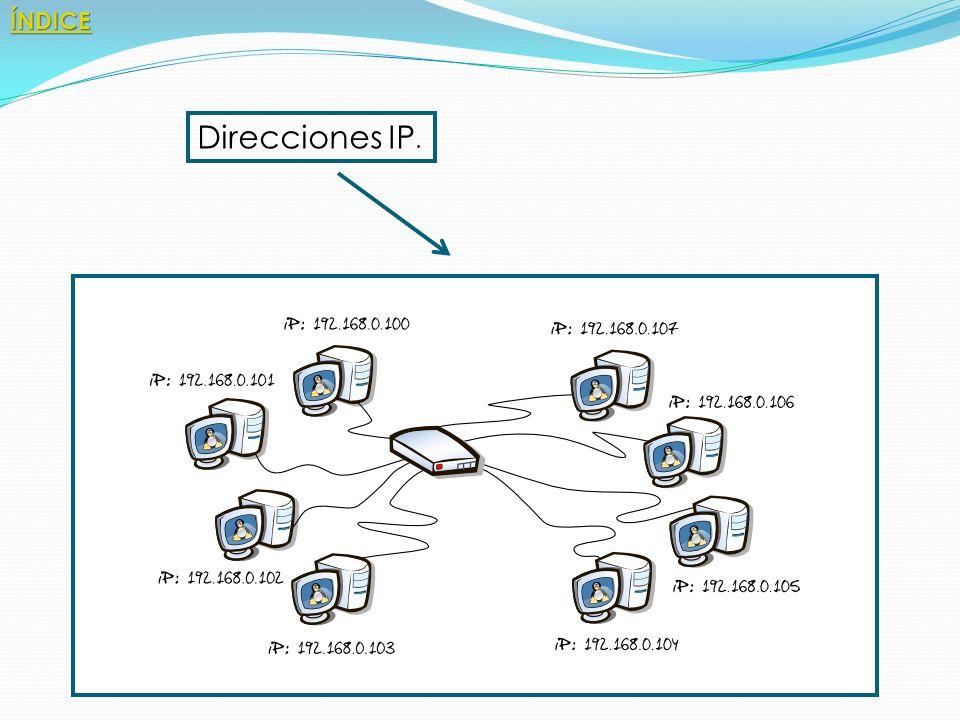 1.¿Qué son? Una dirección IP es un número que identifica de manera lógica y jerárquica a una interfaz de un dispositivo dentro de una red que utilice