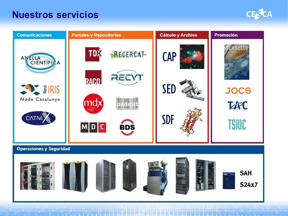 Nuestros servicios ComunicacionesPortales y RepositoriosCálculo y ArchivoPromoción Operaciones y Seguridad