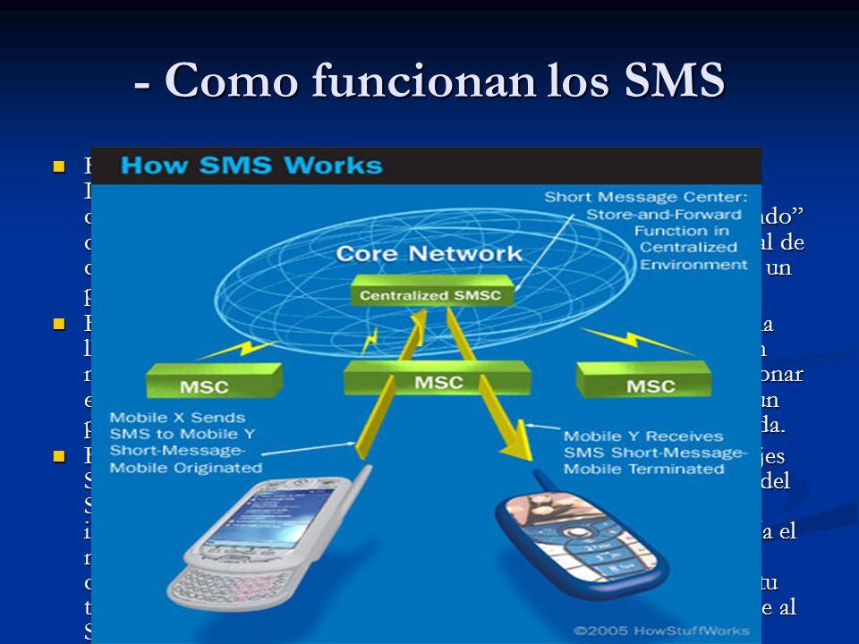 - Como funcionan los SMS Esto tiene mucho que ver de cómo funcionan los móviles en si.