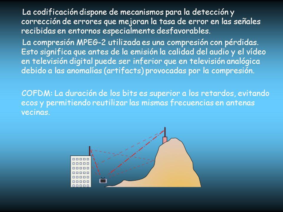 La codificación dispone de mecanismos para la detección y corrección de errores que mejoran la tasa de error en las señales recibidas en entornos espe