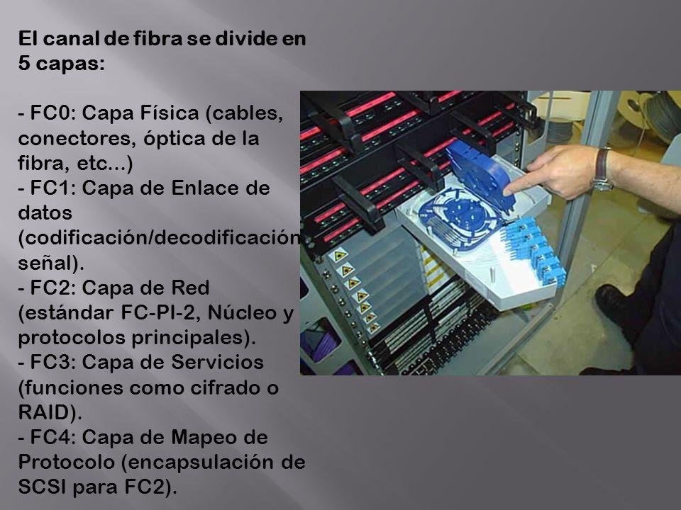 El canal de fibra se divide en 5 capas: - FC0: Capa Física (cables, conectores, óptica de la fibra, etc...) - FC1: Capa de Enlace de datos (codificaci