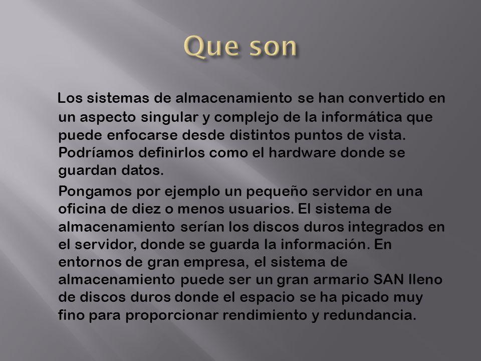 SAN (Storage Area Network). iSAN-IP.