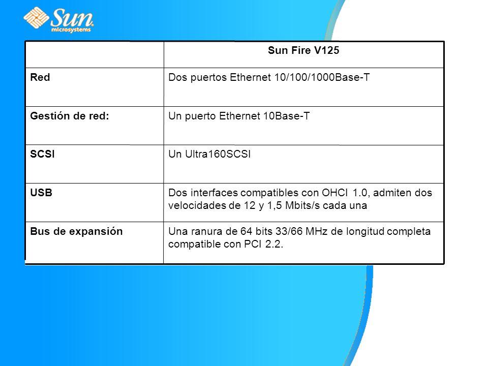 Una ranura de 64 bits 33/66 MHz de longitud completa compatible con PCI 2.2.