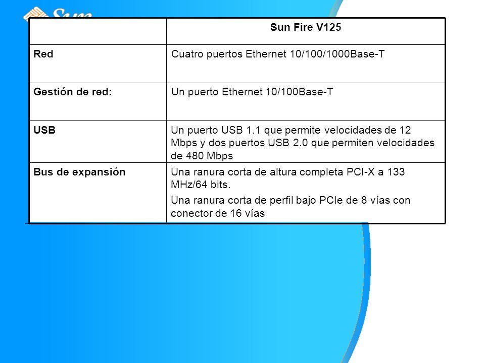 Una ranura corta de altura completa PCI-X a 133 MHz/64 bits.