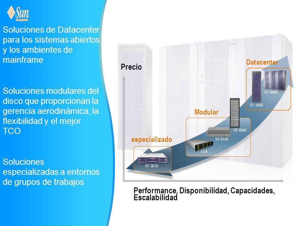 Precio Performance, Disponibilidad, Capacidades, Escalabilidad especializado Datacenter Modular ST 6540 LCA ST 6140 ST 9985 ST 9990 ST 3510 Soluciones de Datacenter para los sistemas abiertos y los ambientes de mainframe Soluciones modulares del disco que proporcionan la gerencia aerodinámica, la flexibilidad y el mejor TCO Soluciones especializadas a entornos de grupos de trabajos