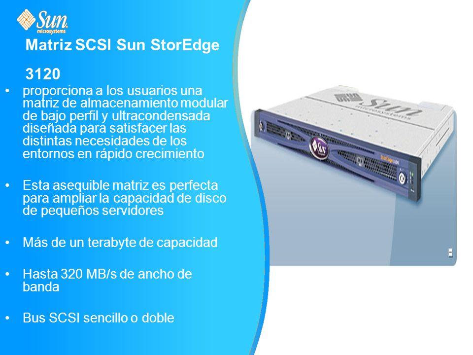 Matriz SCSI Sun StorEdge 3120 proporciona a los usuarios una matriz de almacenamiento modular de bajo perfil y ultracondensada diseñada para satisfacer las distintas necesidades de los entornos en rápido crecimiento Esta asequible matriz es perfecta para ampliar la capacidad de disco de pequeños servidores Más de un terabyte de capacidad Hasta 320 MB/s de ancho de banda Bus SCSI sencillo o doble