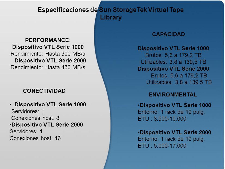 SISTEMAS DE ALMACENAMIENTO USADOS POR LA SUN DAS NAS SAN VTL Especificaciones de Sun StorageTek Virtual Tape Library PERFORMANCE: Dispositivo VTL Serie 1000 Rendimiento: Hasta 300 MB/s Dispositivo VTL Serie 2000 Rendimiento: Hasta 450 MB/s CONECTIVIDAD Dispositivo VTL Serie 1000 Servidores: 1 Conexiones host: 8 Dispositivo VTL Serie 2000 Servidores: 1 Conexiones host: 16 CAPACIDAD Dispositivo VTL Serie 1000 Brutos: 5,6 a 179,2 TB Utilizables: 3,8 a 139,5 TB Dispositivo VTL Serie 2000 Brutos: 5,6 a 179,2 TB Utilizables: 3,8 a 139,5 TB ENVIRONMENTAL Dispositivo VTL Serie 1000 Entorno: 1 rack de 19 pulg.