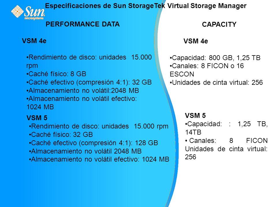 PERFORMANCE DATA VSM 4e Rendimiento de disco: unidades 15.000 rpm Caché físico: 8 GB Caché efectivo (compresión 4:1): 32 GB Almacenamiento no volátil:2048 MB Almacenamiento no volátil efectivo: 1024 MB VSM 5 Rendimiento de disco: unidades 15.000 rpm Caché físico: 32 GB Caché efectivo (compresión 4:1): 128 GB Almacenamiento no volátil 2048 MB Almacenamiento no volátil efectivo: 1024 MB CAPACITY VSM 4e Capacidad: 800 GB, 1,25 TB Canales: 8 FICON o 16 ESCON Unidades de cinta virtual: 256 VSM 5 Capacidad: : 1,25 TB, 14TB Canales: 8 FICON Unidades de cinta virtual: 256 Especificaciones de Sun StorageTek Virtual Storage Manager