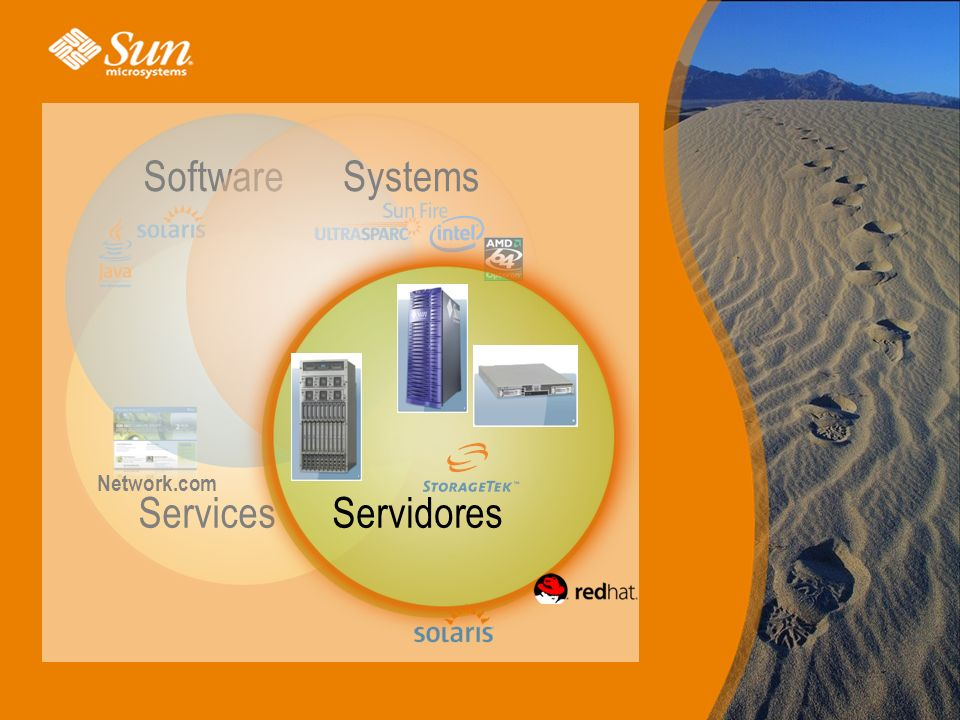 Network.com Services SoftwareSystems Servidores
