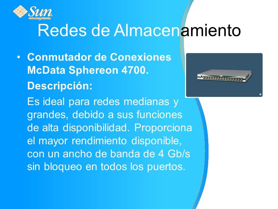 Redes de Almacenamiento Conmutador de Conexiones McData Sphereon 4700.