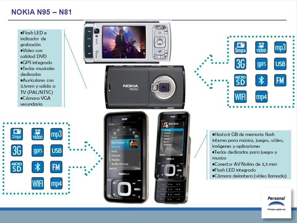 NOKIA N95 – N81 Flash LED e indicador de grabación Video con calidad DVD GPS integrado Teclas musicales dedicadas Auriculares con 3.5mm y salida a TV