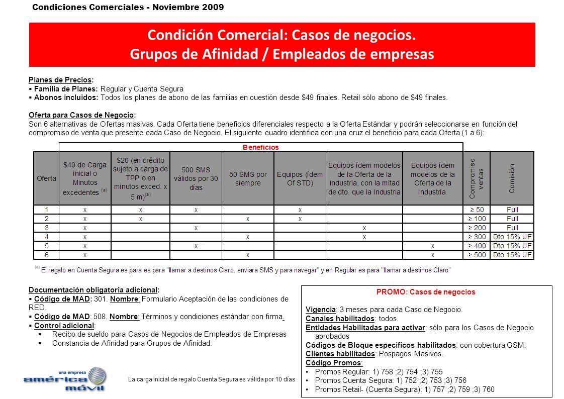 Condiciones Comerciales - Noviembre 2009 Condición Comercial: Casos de negocios. Grupos de Afinidad / Empleados de empresas Planes de Precios: Familia
