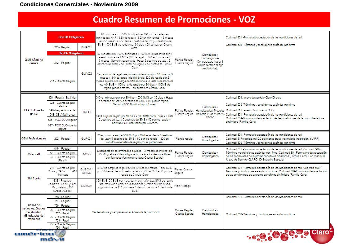 Condiciones Comerciales - Noviembre 2009 Cuadro Resumen de Promociones – Multimedia