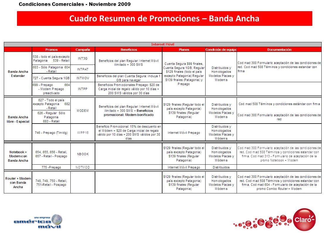 Condiciones Comerciales - Noviembre 2009 Condición Comercial: Casos de negocios.