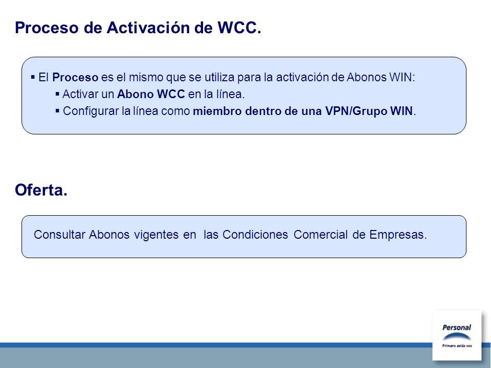 Oferta. El Proceso es el mismo que se utiliza para la activación de Abonos WIN: Activar un Abono WCC en la línea. Configurar la línea como miembro den