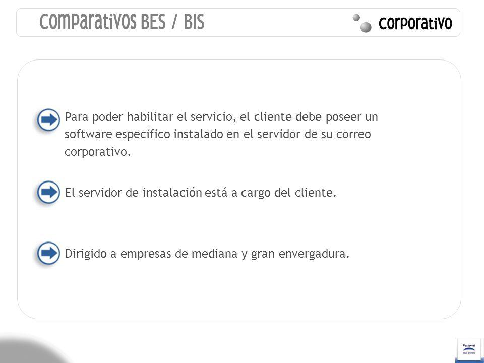 Para poder habilitar el servicio, el cliente debe poseer un software específico instalado en el servidor de su correo corporativo. El servidor de inst