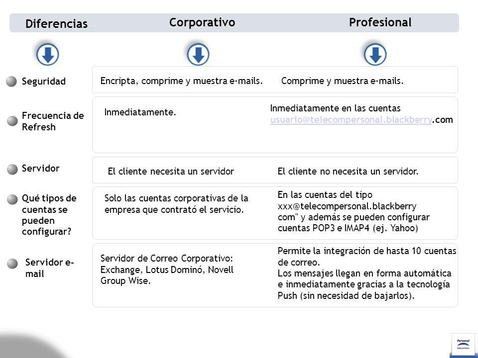 Diferencias Corporativo Profesional Seguridad Frecuencia de Refresh Servidor Qué tipos de cuentas se pueden configurar? Servidor e- mail Encripta, com