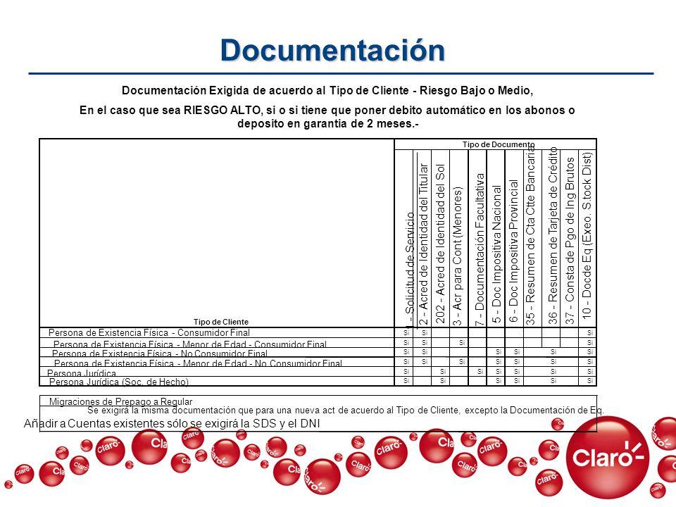 Tipo de Cliente 1 - Solicitud de Servicio 2 - Acred de Identidad del Titular 202 - Acred de Identidad del Sol 7 - Documentación Facultativa 5 - Doc Im