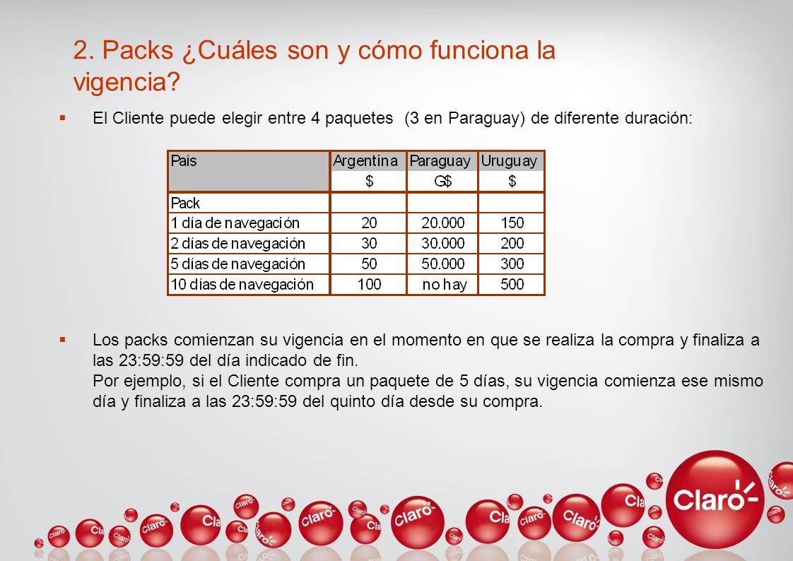 2. Packs ¿Cuáles son y cómo funciona la vigencia? El Cliente puede elegir entre 4 paquetes (3 en Paraguay) de diferente duración: Los packs comienzan
