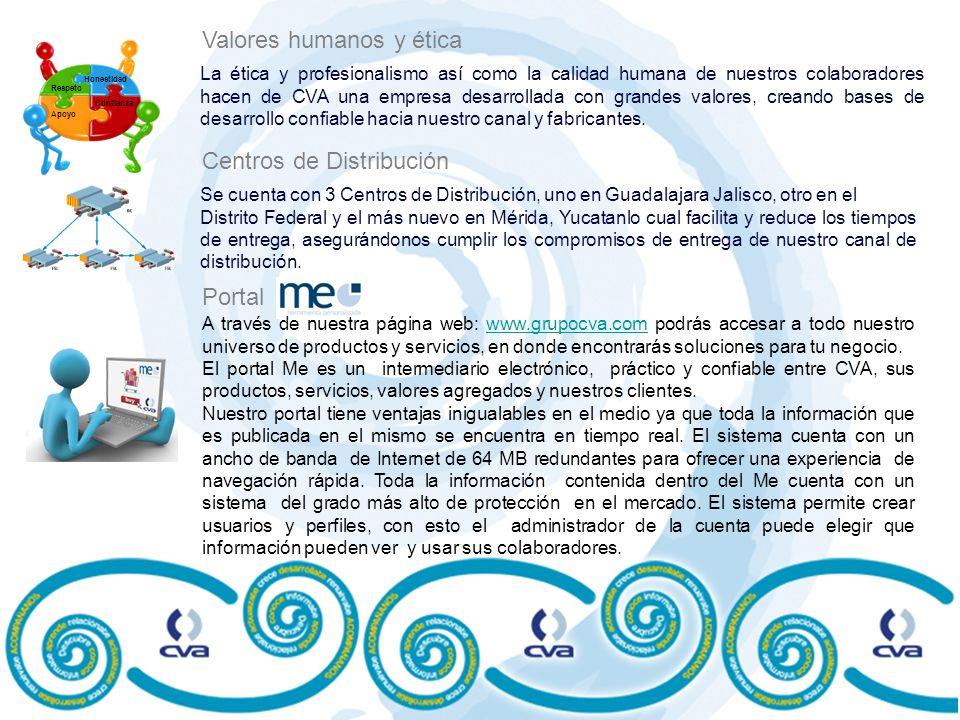 Se cuenta con 3 Centros de Distribución, uno en Guadalajara Jalisco, otro en el Distrito Federal y el más nuevo en Mérida, Yucatanlo cual facilita y reduce los tiempos de entrega, asegurándonos cumplir los compromisos de entrega de nuestro canal de distribución.