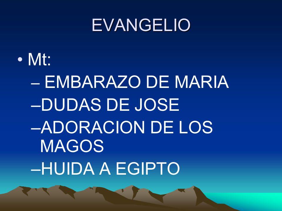 EVANGELIO Mt: – EMBARAZO DE MARIA –DUDAS DE JOSE –ADORACION DE LOS MAGOS –HUIDA A EGIPTO