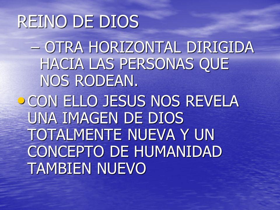 REINO DE DIOS – OTRA HORIZONTAL DIRIGIDA HACIA LAS PERSONAS QUE NOS RODEAN. CON ELLO JESUS NOS REVELA UNA IMAGEN DE DIOS TOTALMENTE NUEVA Y UN CONCEPT