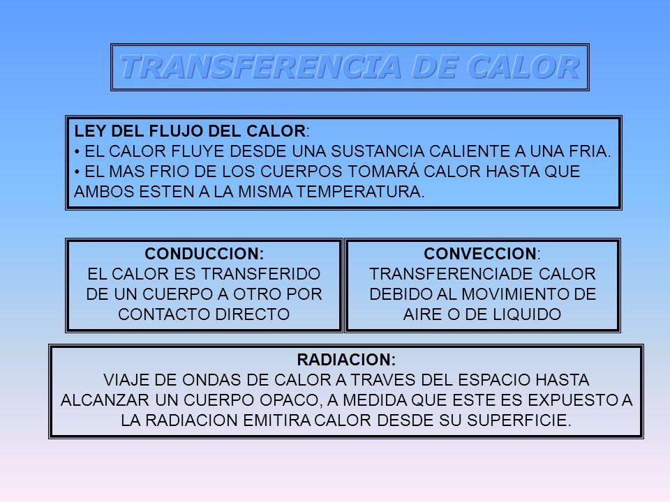 LEY DEL FLUJO DEL CALOR: EL CALOR FLUYE DESDE UNA SUSTANCIA CALIENTE A UNA FRIA. EL MAS FRIO DE LOS CUERPOS TOMARÁ CALOR HASTA QUE AMBOS ESTEN A LA MI