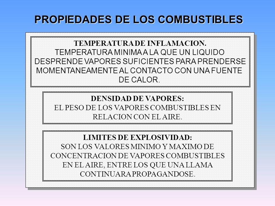 PROPIEDADES DE LOS COMBUSTIBLES TEMPERATURA DE INFLAMACION. TEMPERATURA MINIMA A LA QUE UN LIQUIDO DESPRENDE VAPORES SUFICIENTES PARA PRENDERSE MOMENT
