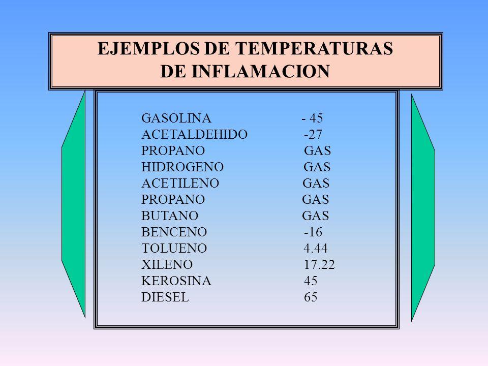 GASOLINA - 45 ACETALDEHIDO-27 PROPANOGAS HIDROGENO GAS ACETILENO GAS PROPANO GAS BUTANO GAS BENCENO -16 TOLUENO 4.44 XILENO 17.22 KEROSINA45 DIESEL65