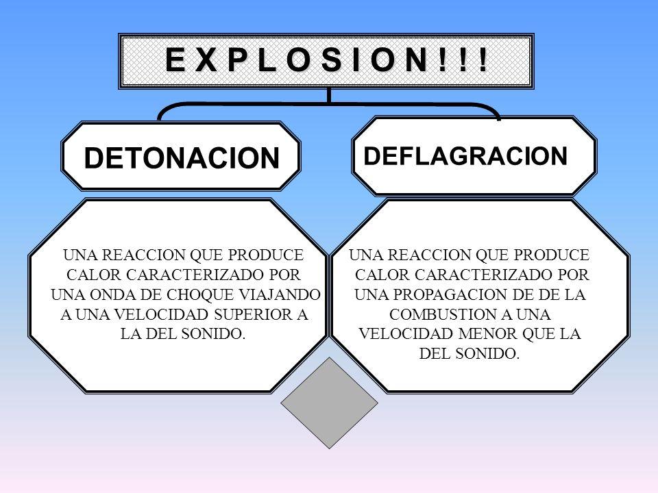 E X P L O S I O N ! ! ! DETONACION DEFLAGRACION UNA REACCION QUE PRODUCE CALOR CARACTERIZADO POR UNA ONDA DE CHOQUE VIAJANDO A UNA VELOCIDAD SUPERIOR