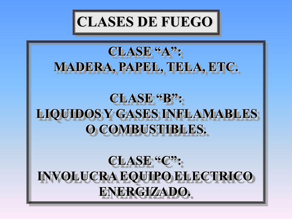 CLASES DE FUEGO CLASE A: MADERA, PAPEL, TELA, ETC. CLASE B: LIQUIDOS Y GASES INFLAMABLES LIQUIDOS Y GASES INFLAMABLES O COMBUSTIBLES. CLASE C: INVOLUC