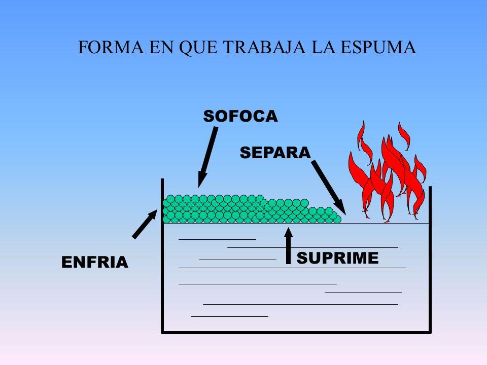 SUPRIME SEPARA SOFOCA ENFRIA FORMA EN QUE TRABAJA LA ESPUMA