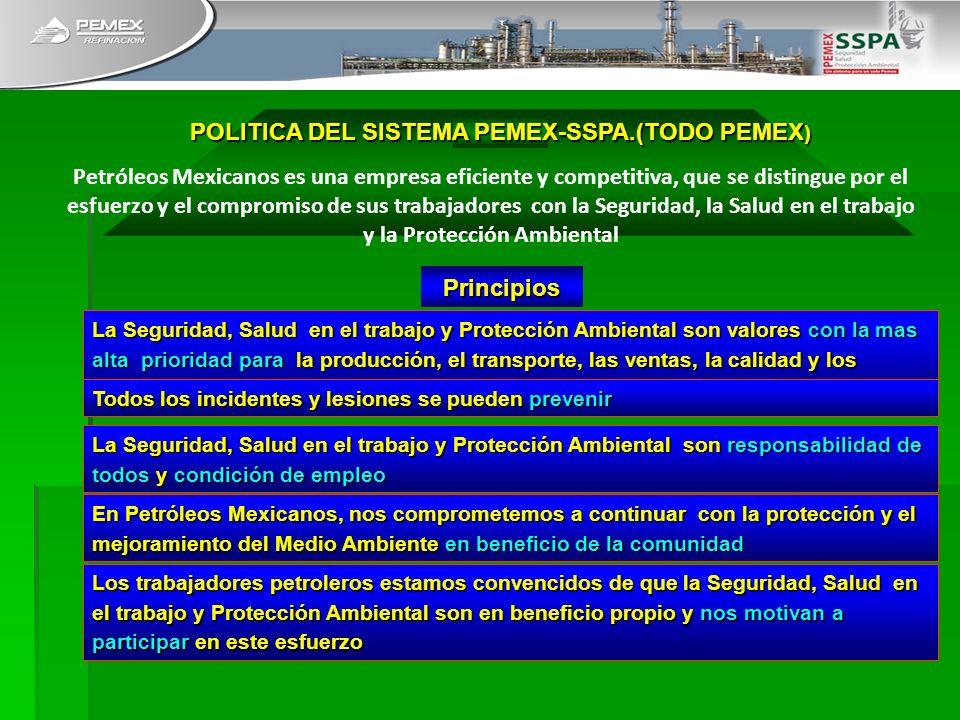 POLITICA DEL SISTEMA PEMEX-SSPA.(TODO PEMEX ) La Seguridad, Salud en el trabajo y Protección Ambiental son valores con la mas alta prioridad para la p