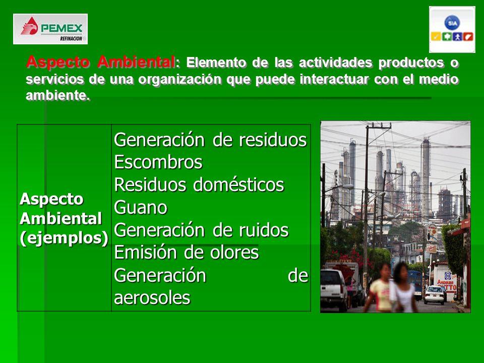 Aspecto Ambiental : Elemento de las actividades productos o servicios de una organización que puede interactuar con el medio ambiente. AspectoAmbienta
