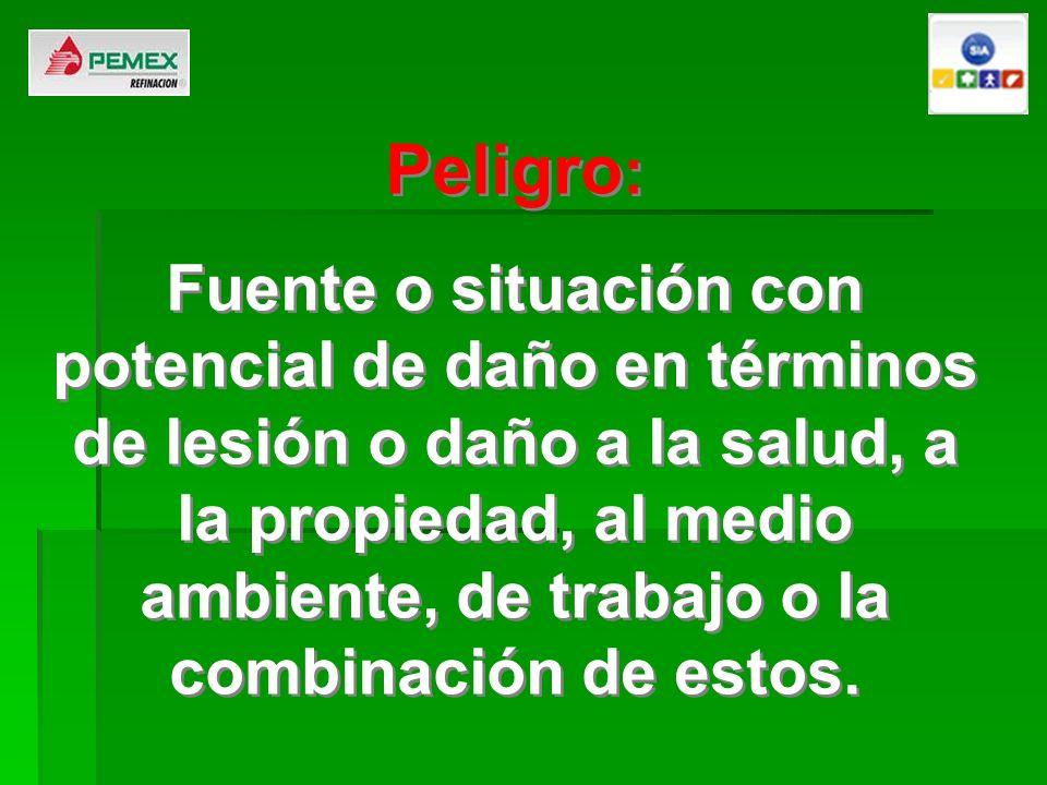 Peligro : Fuente o situación con potencial de daño en términos de lesión o daño a la salud, a la propiedad, al medio ambiente, de trabajo o la combina