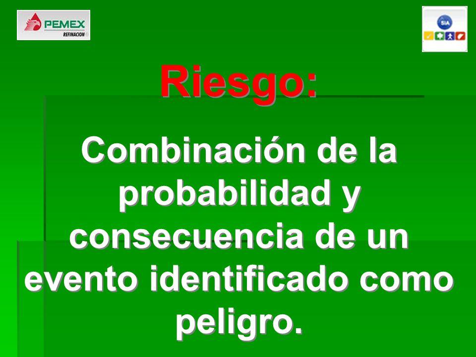 Riesgo: Combinación de la probabilidad y consecuencia de un evento identificado como peligro. Riesgo: Combinación de la probabilidad y consecuencia de