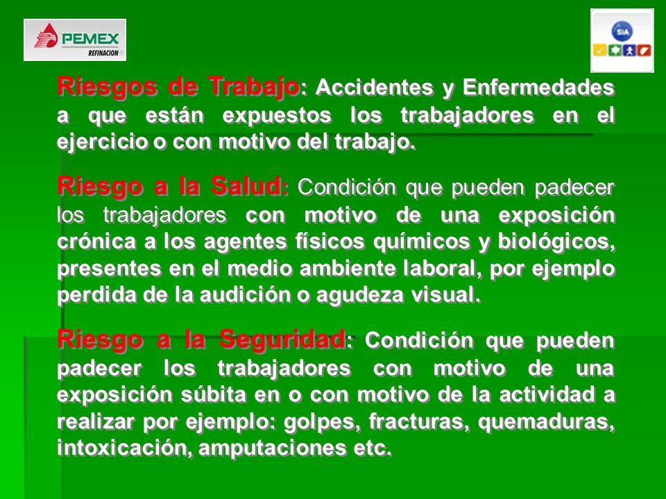 Riesgos de Trabajo : Accidentes y Enfermedades a que están expuestos los trabajadores en el ejercicio o con motivo del trabajo. Riesgo a la Salud : Co