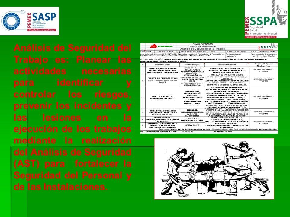 Análisis de Seguridad del Trabajo es: Planear las actividades necesarias para identificar y controlar los riesgos, prevenir los incidentes y las lesio