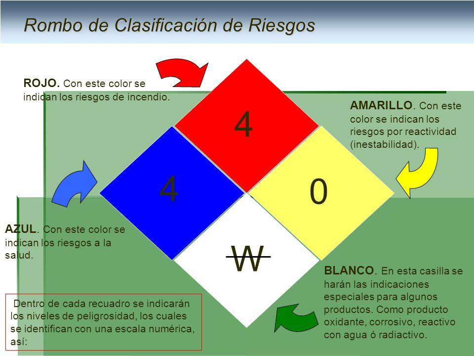 4 4 0 W Rombo de Clasificación de Riesgos Dentro de cada recuadro se indicarán los niveles de peligrosidad, los cuales se identifican con una escala n
