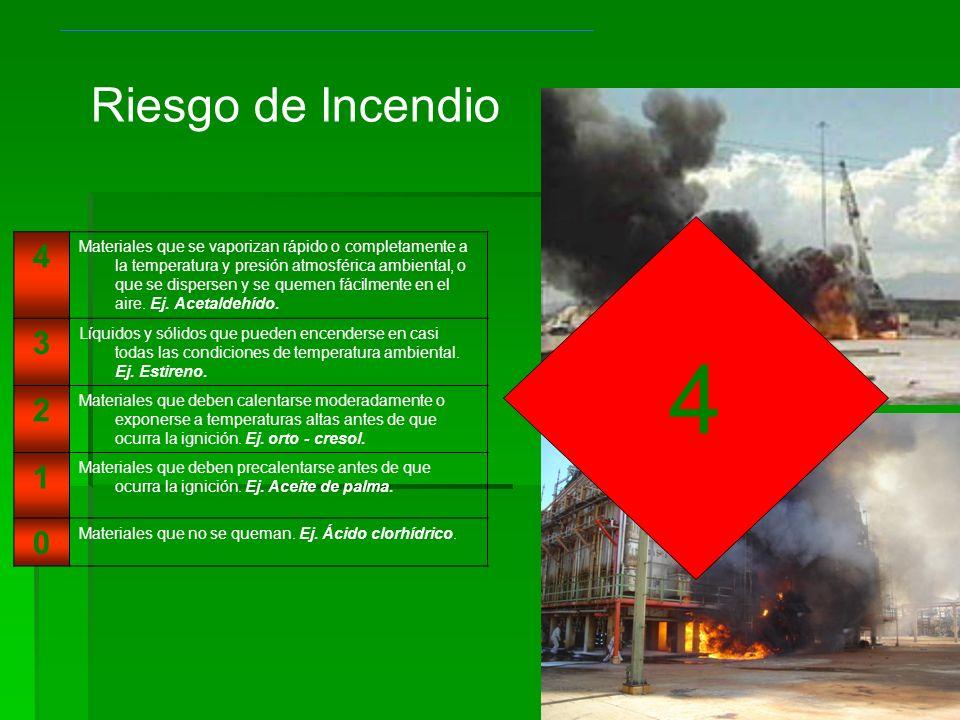 4 Riesgo de Incendio 4 Materiales que se vaporizan rápido o completamente a la temperatura y presión atmosférica ambiental, o que se dispersen y se qu