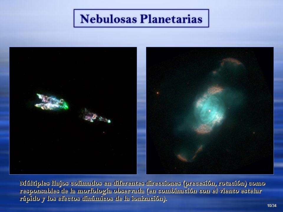 Nebulosas Planetarias Múltiples flujos colimados en diferentes direcciones (precesión, rotación) como responsables de la morfología observada (en combinación con el viento estelar rápido y los efectos dinámicos de la ionización).