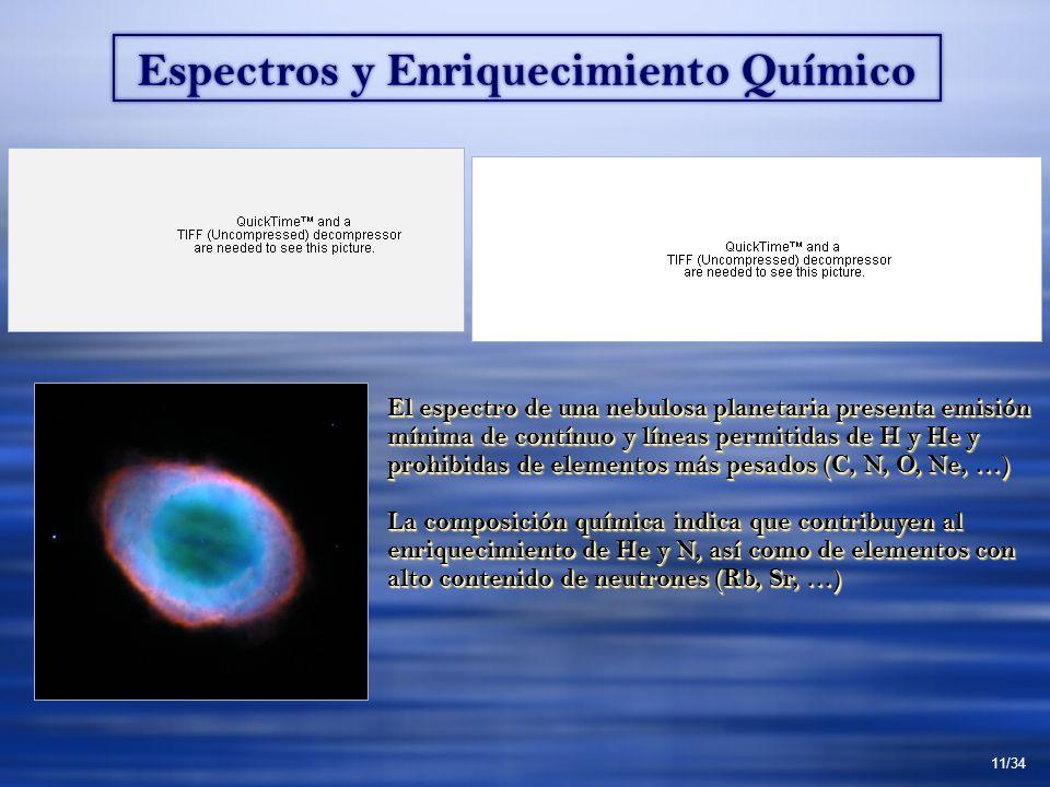 Espectros y Enriquecimiento Químico El espectro de una nebulosa planetaria presenta emisión mínima de contínuo y líneas permitidas de H y He y prohibidas de elementos más pesados (C, N, O, Ne, …) La composición química indica que contribuyen al enriquecimiento de He y N, así como de elementos con alto contenido de neutrones (Rb, Sr, …) El espectro de una nebulosa planetaria presenta emisión mínima de contínuo y líneas permitidas de H y He y prohibidas de elementos más pesados (C, N, O, Ne, …) La composición química indica que contribuyen al enriquecimiento de He y N, así como de elementos con alto contenido de neutrones (Rb, Sr, …) 11/34