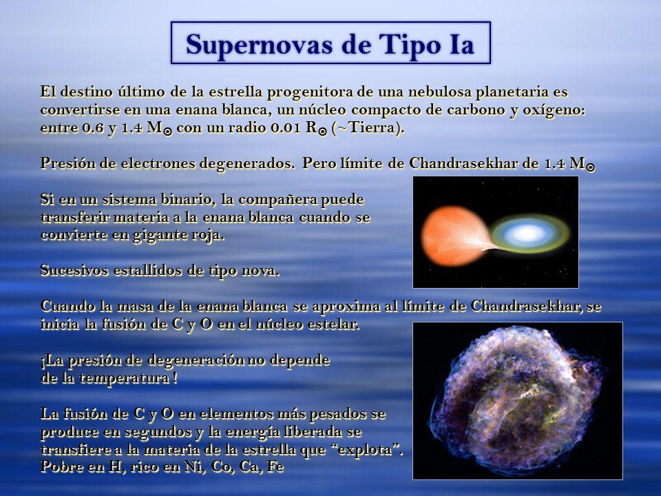 Supernovas de Tipo Ia El destino último de la estrella progenitora de una nebulosa planetaria es convertirse en una enana blanca, un núcleo compacto de carbono y oxígeno: entre 0.6 y 1.4 M con un radio 0.01 R (~Tierra).