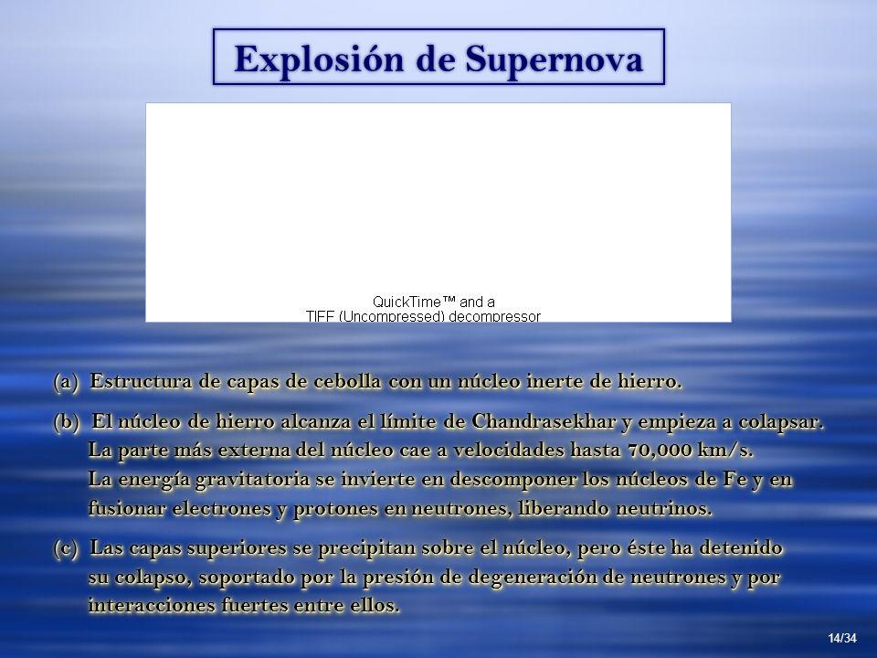 Explosión de Supernova (a) Estructura de capas de cebolla con un núcleo inerte de hierro. (b) El núcleo de hierro alcanza el límite de Chandrasekhar y