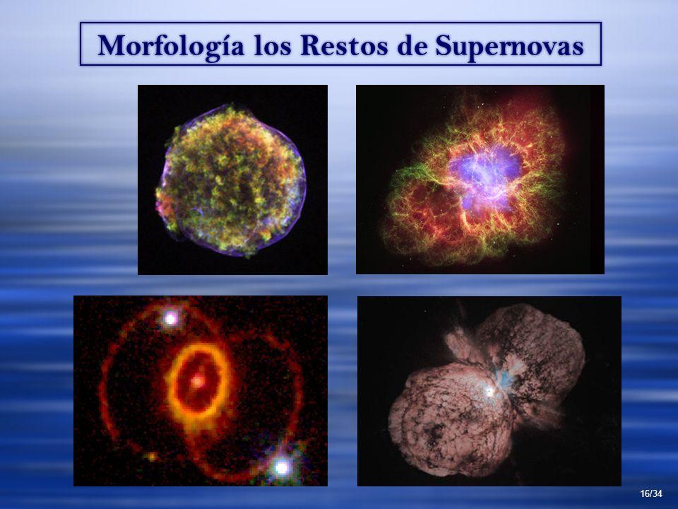Morfología los Restos de Supernovas 16/34