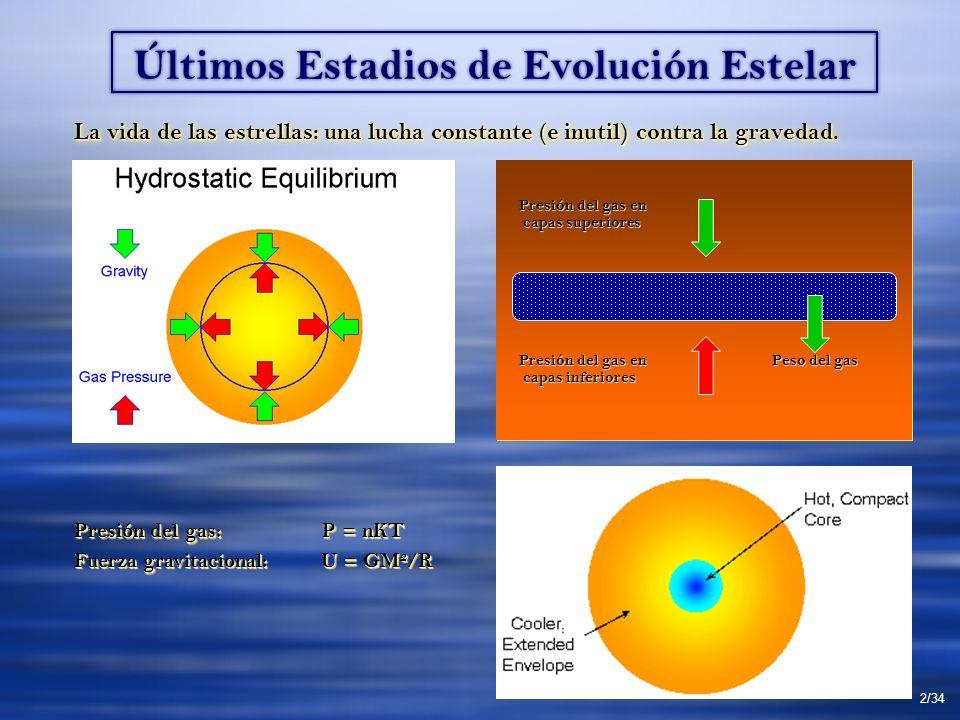 Presión del gas en Presión del gas en capas superiores capas superiores Presión del gas en Peso del gas Presión del gas en Peso del gas capas inferior
