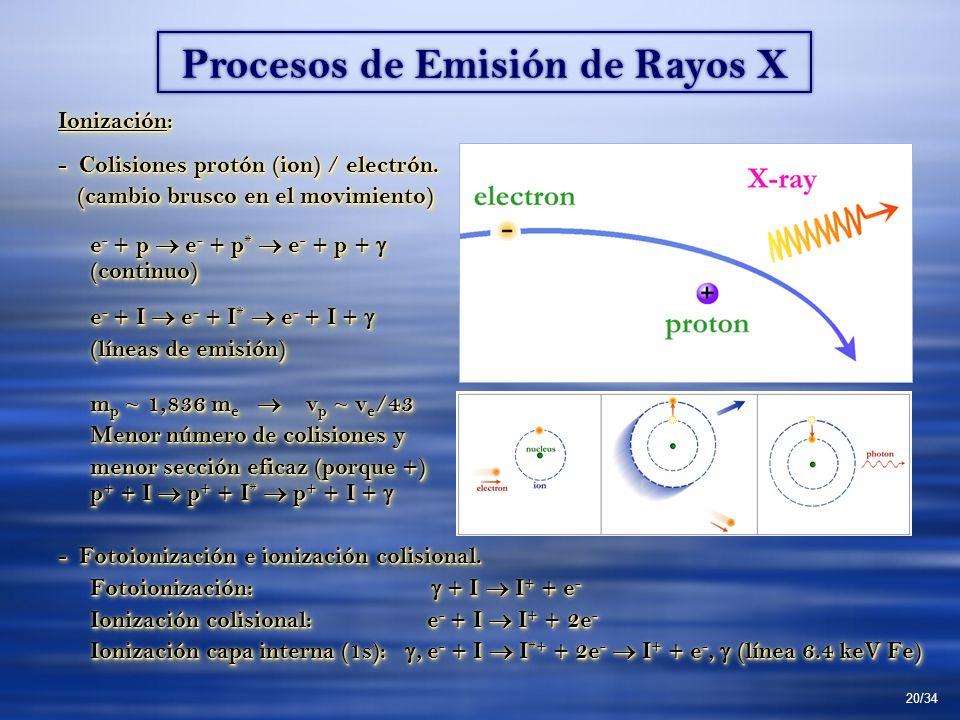 Ionización: - Colisiones protón (ion) / electrón. (cambio brusco en el movimiento) (cambio brusco en el movimiento) e - + p e - + p * e - + p + e - +