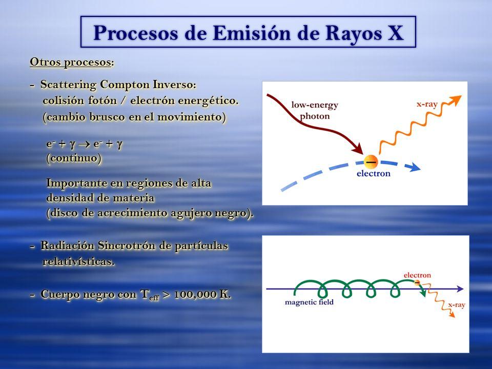 Otros procesos: - Scattering Compton Inverso: colisión fotón / electrón energético. colisión fotón / electrón energético. (cambio brusco en el movimie