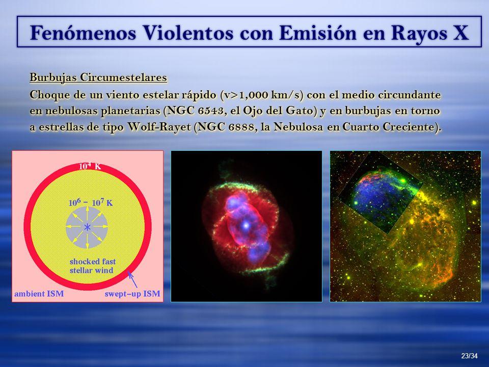 Fenómenos Violentos con Emisión en Rayos X Burbujas Circumestelares Choque de un viento estelar rápido (v>1,000 km/s) con el medio circundante en nebulosas planetarias (NGC 6543, el Ojo del Gato) y en burbujas en torno a estrellas de tipo Wolf-Rayet (NGC 6888, la Nebulosa en Cuarto Creciente).