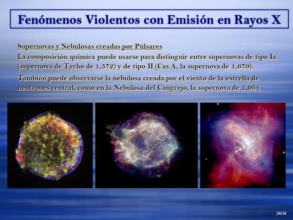 Fenómenos Violentos con Emisión en Rayos X Supernovas y Nebulosas creadas por Púlsares La composición química puede usarse para distinguir entre supernovas de tipo Ia (supernova de Tycho de 1,572) y de tipo II (Cas A, la supernova de 1,670).